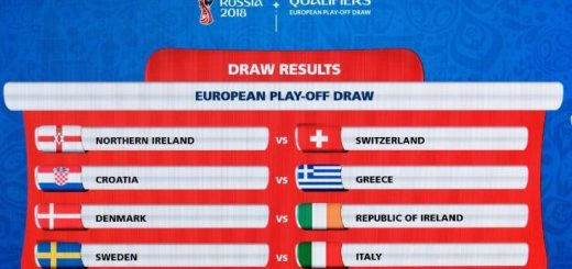 Worldcup Qualifiers