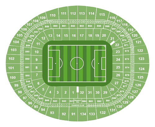 The Emirates Stadium Seating Plan